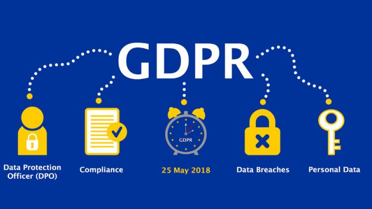Impact GDPR on eCommerce website