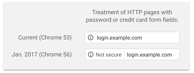 SSL connection untrusted